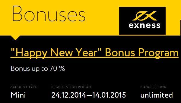 Bonus In Exness